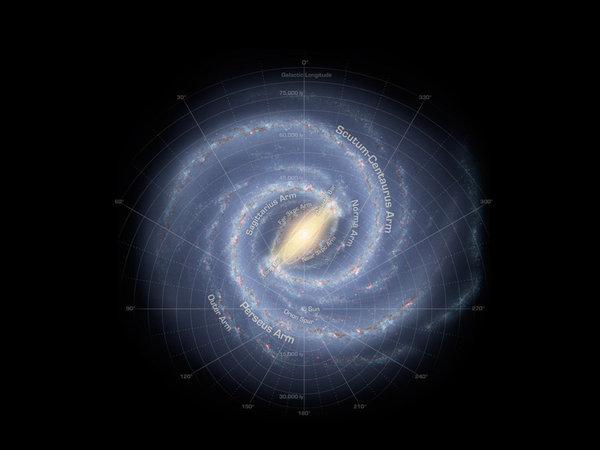 Milky Way (NASA)