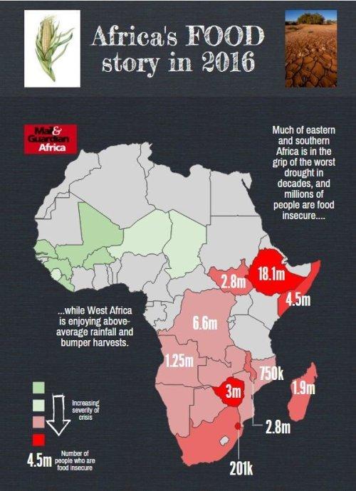 Africa'sFoodStory